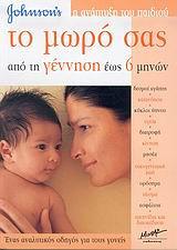 Το μωρό σας από τη γέννηση έως 6 μηνών