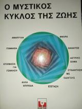 Ο μυστικός κύκλος της ζωής